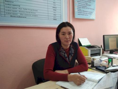 Аалиева Жылдыз Бактыбековна